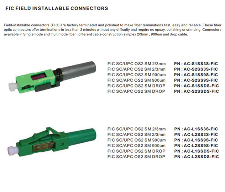 FIC Field installable Connectors