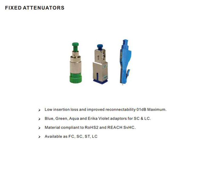 Fixed Attenuators